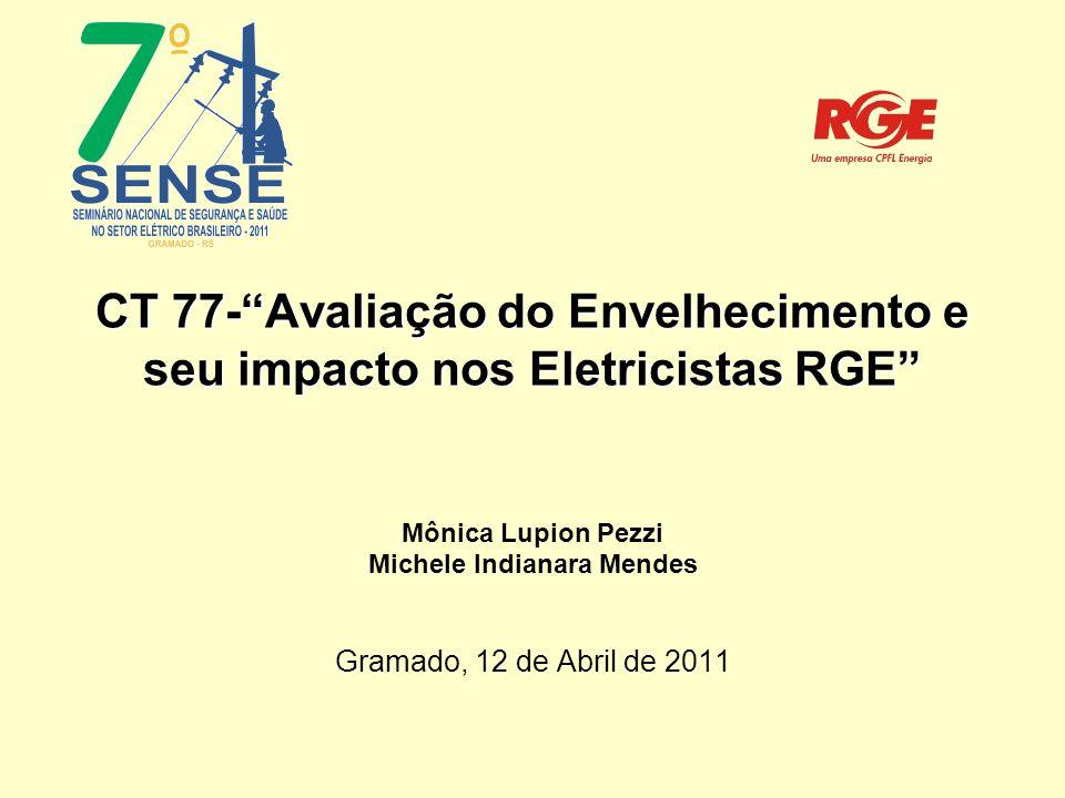 CT 77- Avaliação do Envelhecimento e seu impacto nos Eletricistas RGE Mônica Lupion Pezzi Michele Indianara Mendes Gramado, 12 de Abril de 2011