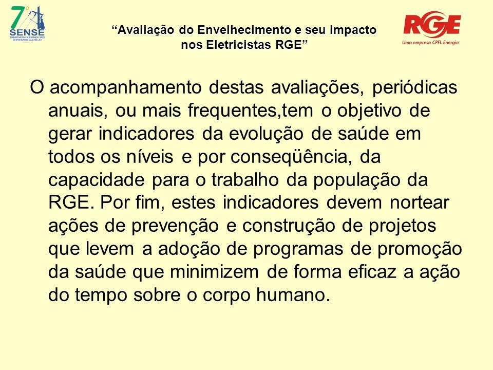Avaliação do Envelhecimento e seu impacto nos Eletricistas RGE O acompanhamento destas avaliações, periódicas anuais, ou mais frequentes,tem o objetivo de gerar indicadores da evolução de saúde em todos os níveis e por conseqüência, da capacidade para o trabalho da população da RGE.