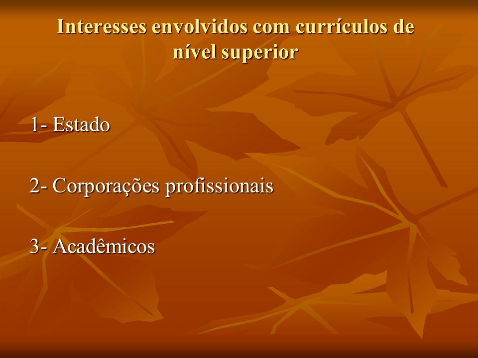 Interesses envolvidos com currículos de nível superior 1- Estado 2- Corporações profissionais 3- Acadêmicos