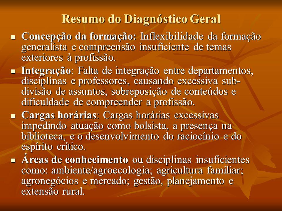 Resumo do Diagnóstico Geral Concepção da formação: Inflexibilidade da formação generalista e compreensão insuficiente de temas exteriores à profissão.