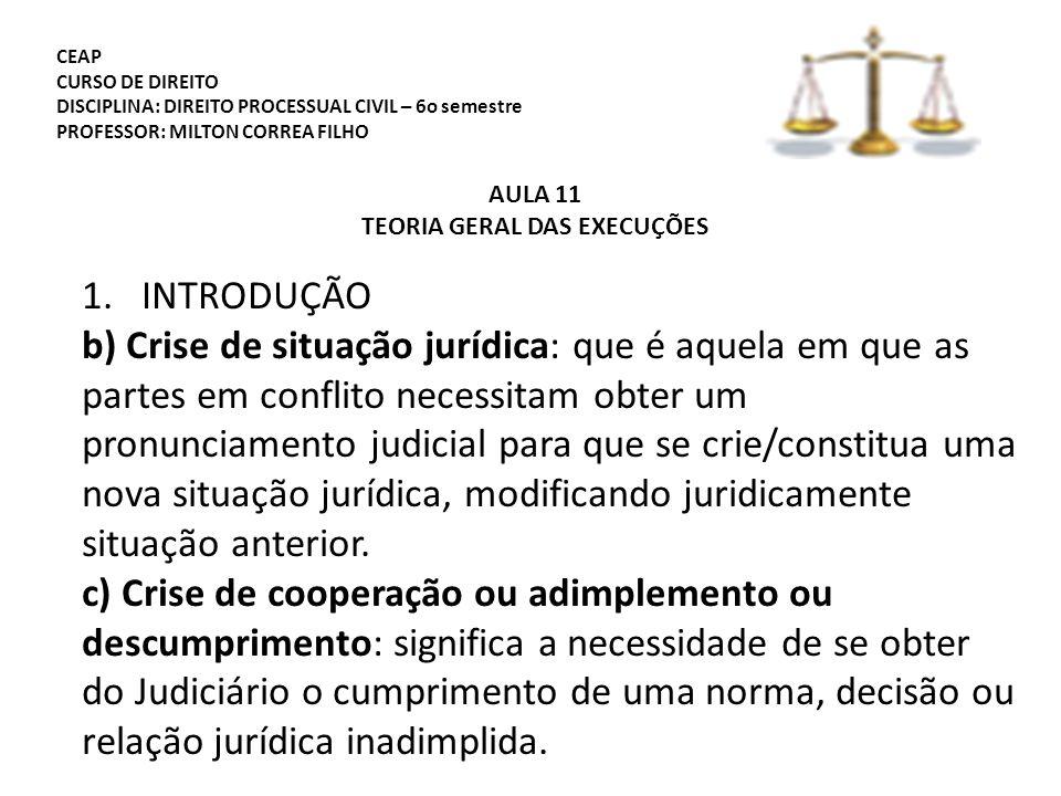 CEAP CURSO DE DIREITO DISCIPLINA: DIREITO PROCESSUAL CIVIL – 6o semestre PROFESSOR: MILTON CORREA FILHO AULA 11 TEORIA GERAL DAS EXECUÇÕES 1.INTRODUÇÃO b) Crise de situação jurídica: que é aquela em que as partes em conflito necessitam obter um pronunciamento judicial para que se crie/constitua uma nova situação jurídica, modificando juridicamente situação anterior.