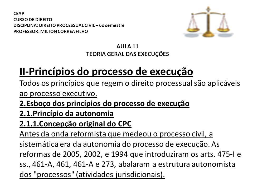 CEAP CURSO DE DIREITO DISCIPLINA: DIREITO PROCESSUAL CIVIL – 6o semestre PROFESSOR: MILTON CORREA FILHO AULA 11 TEORIA GERAL DAS EXECUÇÕES II-Princípios do processo de execução Todos os princípios que regem o direito processual são aplicáveis ao processo executivo.