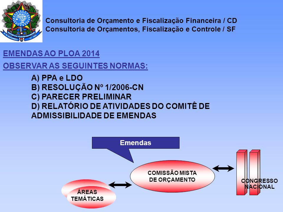 CONGRESSO NACIONAL COMISSÃO MISTA DE ORÇAMENTO EMENDAS AO PLOA 2014 OBSERVAR AS SEGUINTES NORMAS: A) PPA e LDO B) RESOLUÇÃO Nº 1/2006-CN C) PARECER PRELIMINAR D) RELATÓRIO DE ATIVIDADES DO COMITÊ DE ADMISSIBILIDADE DE EMENDAS ÁREAS TEMÁTICAS Emendas Consultoria de Orçamento e Fiscalização Financeira / CD Consultoria de Orçamentos, Fiscalização e Controle / SF