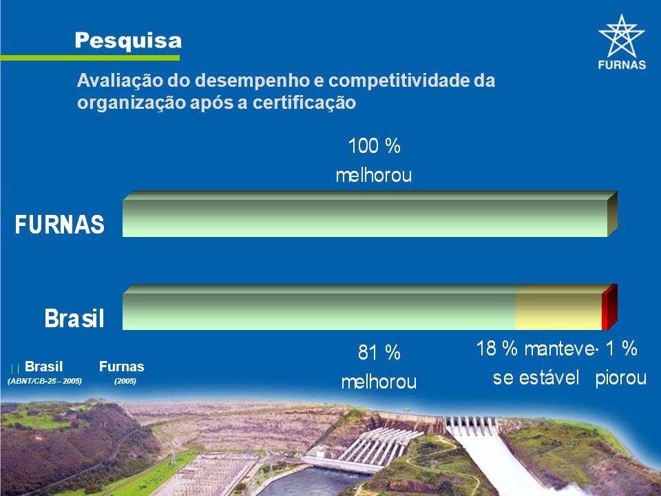 Pesquisa Avaliação do desempenho e competitividade da organização após a certificação BrasilFurnas (ABNT/CB-25 – 2005)(2005)