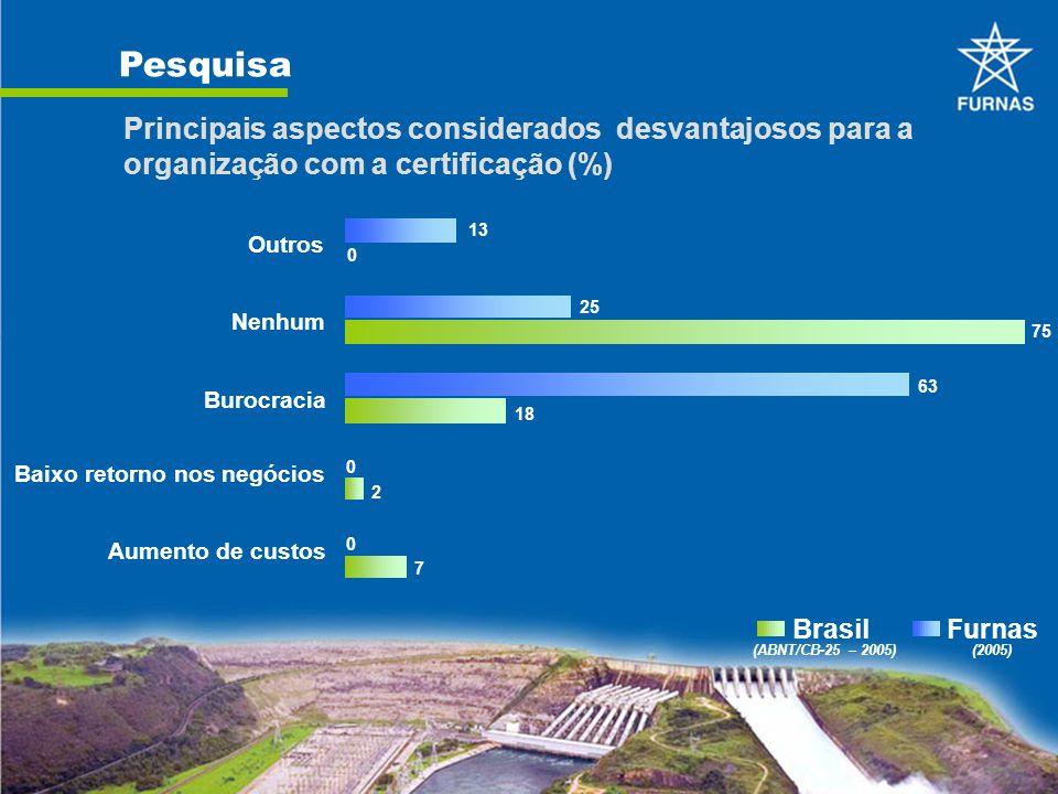 Pesquisa Principais aspectos considerados desvantajosos para a organização com a certificação (%) 7 2 18 75 0 0 0 63 25 13 Aumento de custos Baixo ret