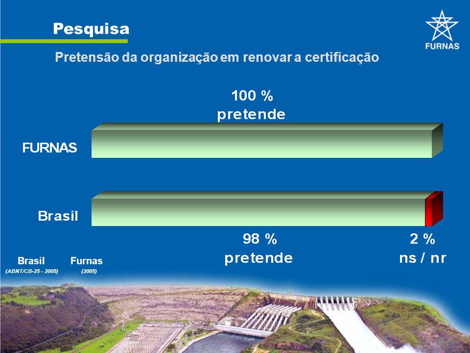 Pesquisa Pretensão da organização em renovar a certificação BrasilFurnas (ABNT/CB-25 – 2005)(2005)