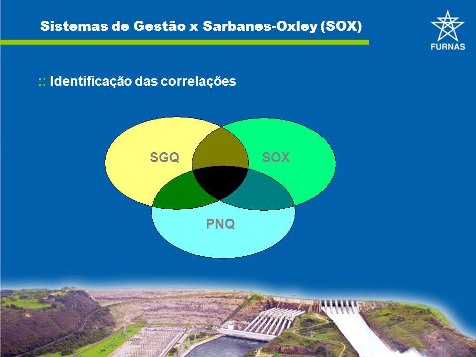 Sistemas de Gestão x Sarbanes-Oxley (SOX) :: Identificação das correlações SGQSOX PNQ