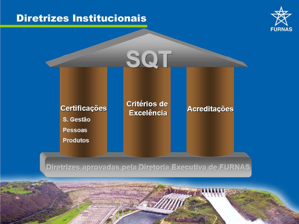 Diretrizes Institucionais Critérios de Excelência Excelência Acreditações Certificações
