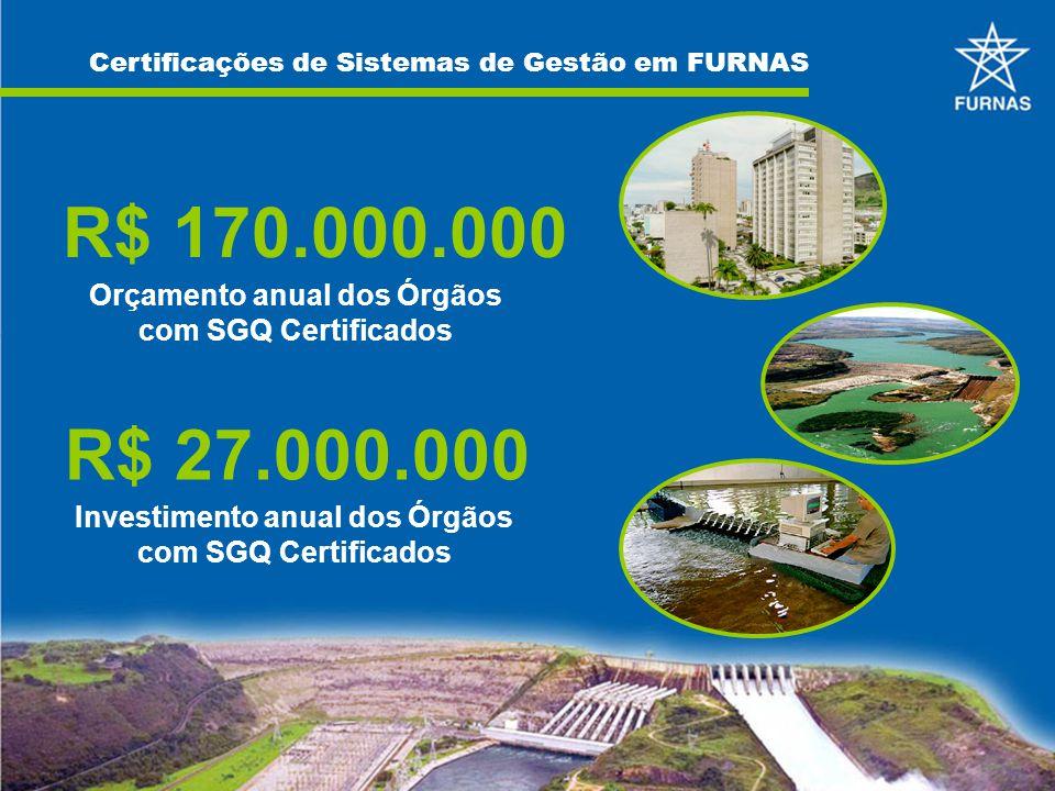 R$ 170.000.000 Orçamento anual dos Órgãos com SGQ Certificados R$ 27.000.000 Investimento anual dos Órgãos com SGQ Certificados Certificações de Siste