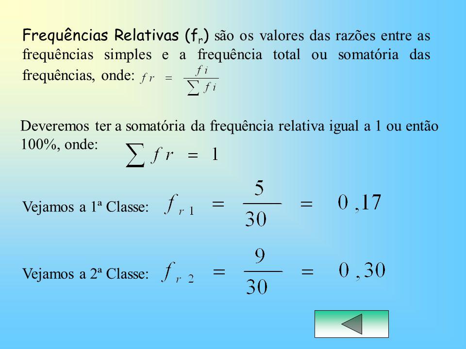 Frequências Relativas (f r ) são os valores das razões entre as frequências simples e a frequência total ou somatória das frequências, onde: Deveremos