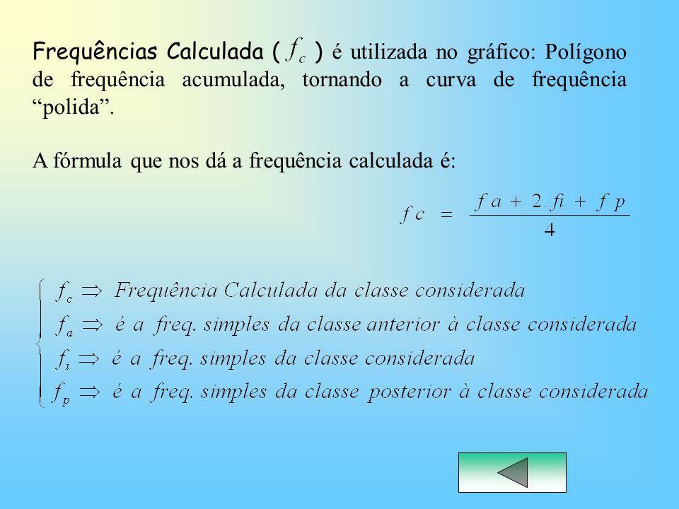 """Frequências Calculada ( ) é utilizada no gráfico: Polígono de frequência acumulada, tornando a curva de frequência """"polida"""". A fórmula que nos dá a fr"""