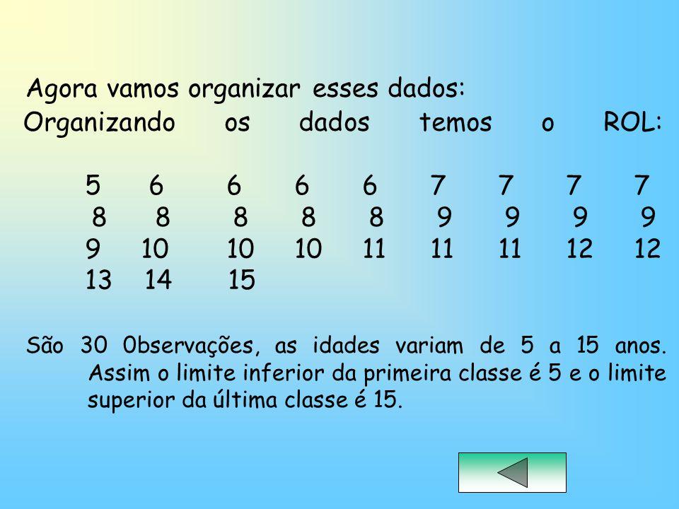 Distribuição de Frequência com Dados Discretos (idades)Frequências 51 64 74 85 95 103 113 122 131 141 151 30