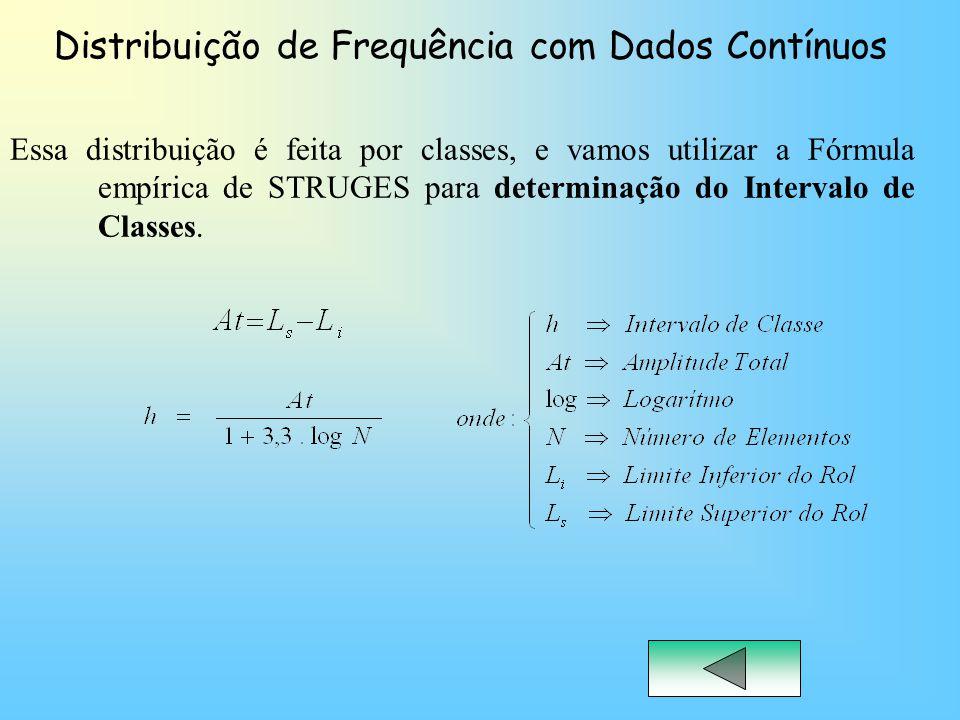 ClassesIdades 1ª5 754,75 2ª7 997,75 3ª9 1187,50 4ª11 1355,00 5ª13 1532,75 30 # Frequências Calculada ( ) é utilizada no gráfico: Polígono de frequência acumulada, tornando a curva de frequência polida .