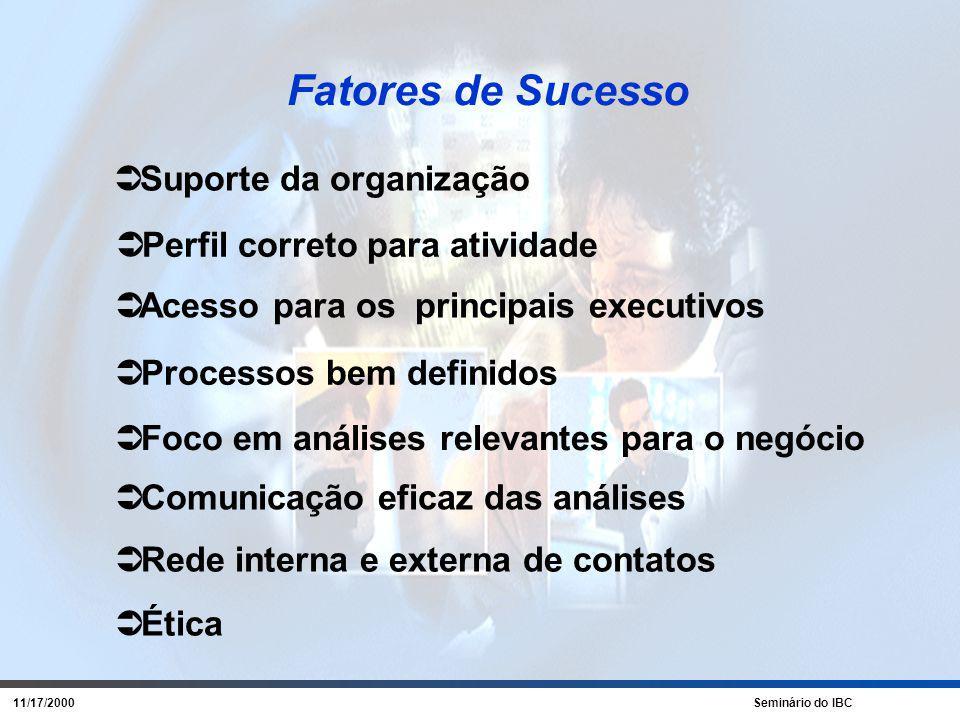 11/17/2000 Seminário do IBC Um breve histórico do dia a dia do analista nas empresas.
