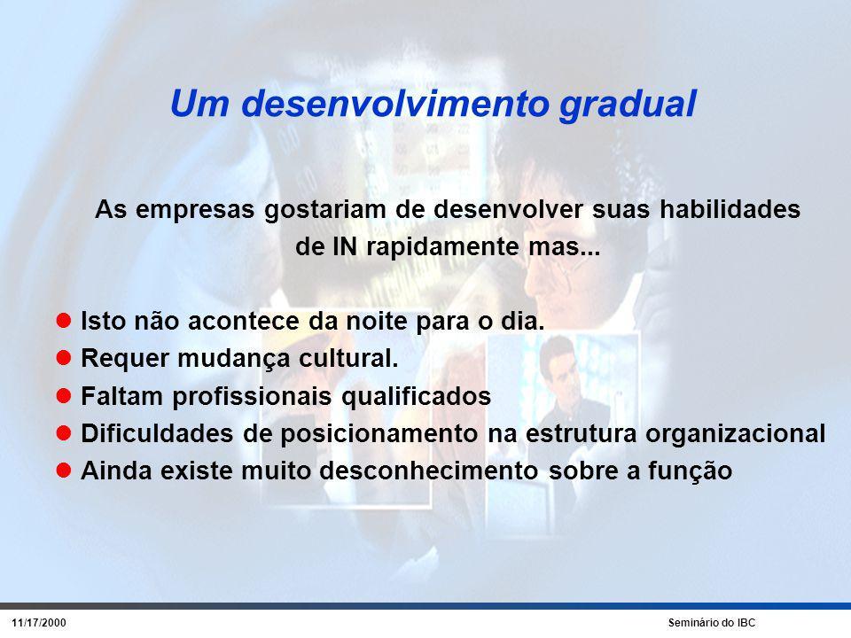 11/17/2000 Seminário do IBC Obrigado pela atenção.