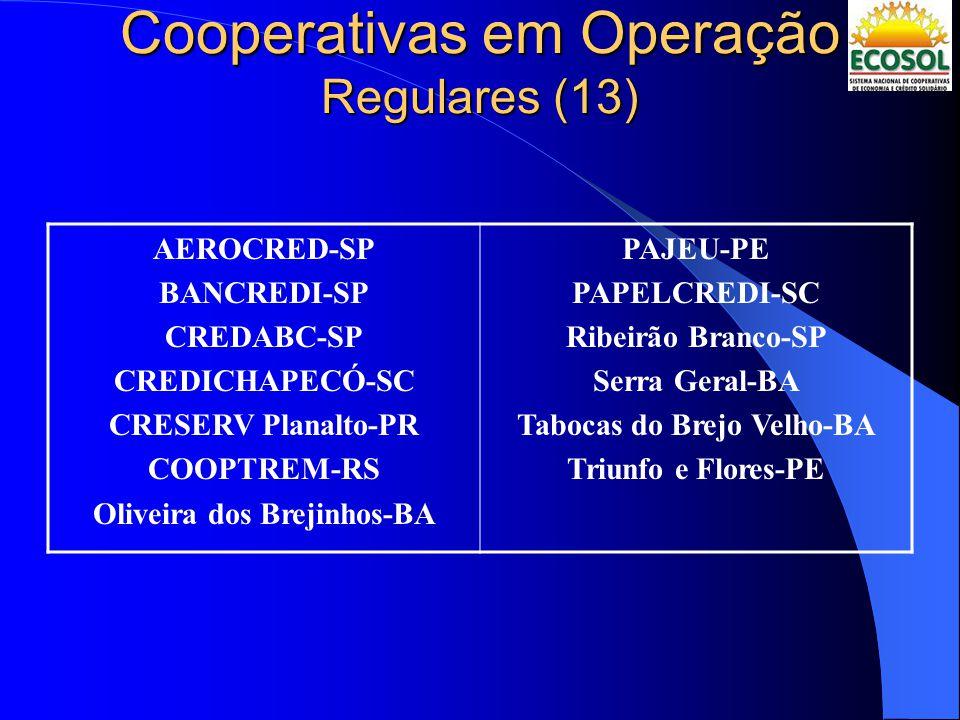 Cooperativas em Operação Regulares (13) AEROCRED-SP BANCREDI-SP CREDABC-SP CREDICHAPECÓ-SC CRESERV Planalto-PR COOPTREM-RS Oliveira dos Brejinhos-BA P