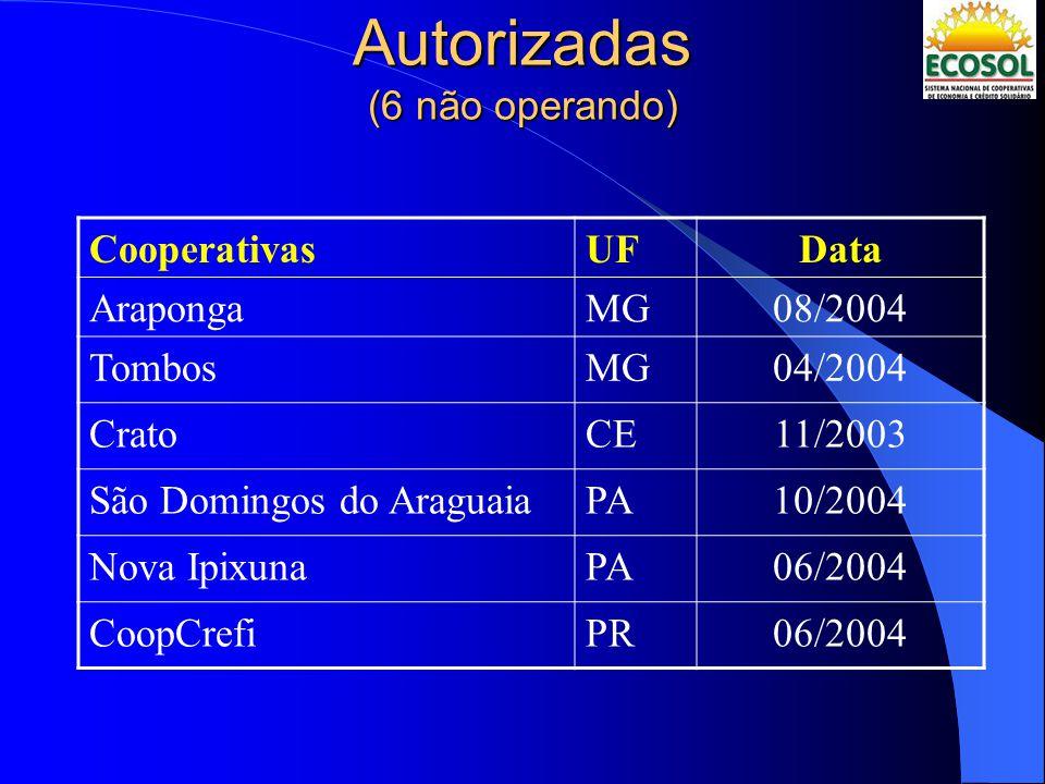 Autorizadas (6 não operando) CooperativasUFData ArapongaMG08/2004 TombosMG04/2004 CratoCE11/2003 São Domingos do AraguaiaPA10/2004 Nova IpixunaPA06/20