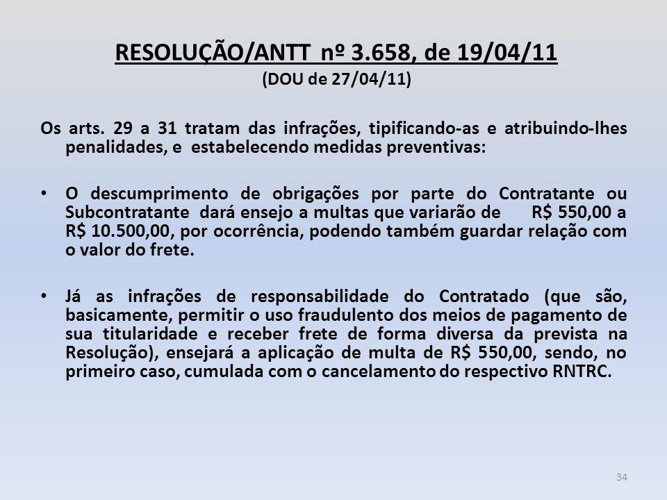 RESOLUÇÃO/ANTT nº 3.658, de 19/04/11 (DOU de 27/04/11) Os arts. 29 a 31 tratam das infrações, tipificando-as e atribuindo-lhes penalidades, e estabele