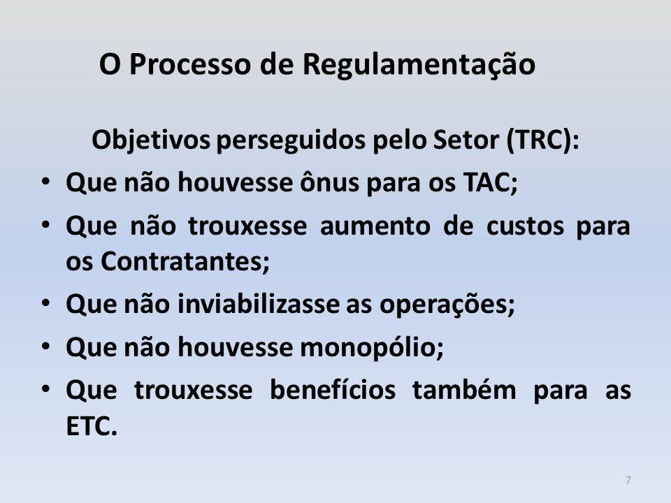 O Processo de Regulamentação Objetivos perseguidos pelo Setor (TRC): Que não houvesse ônus para os TAC; Que não trouxesse aumento de custos para os Co