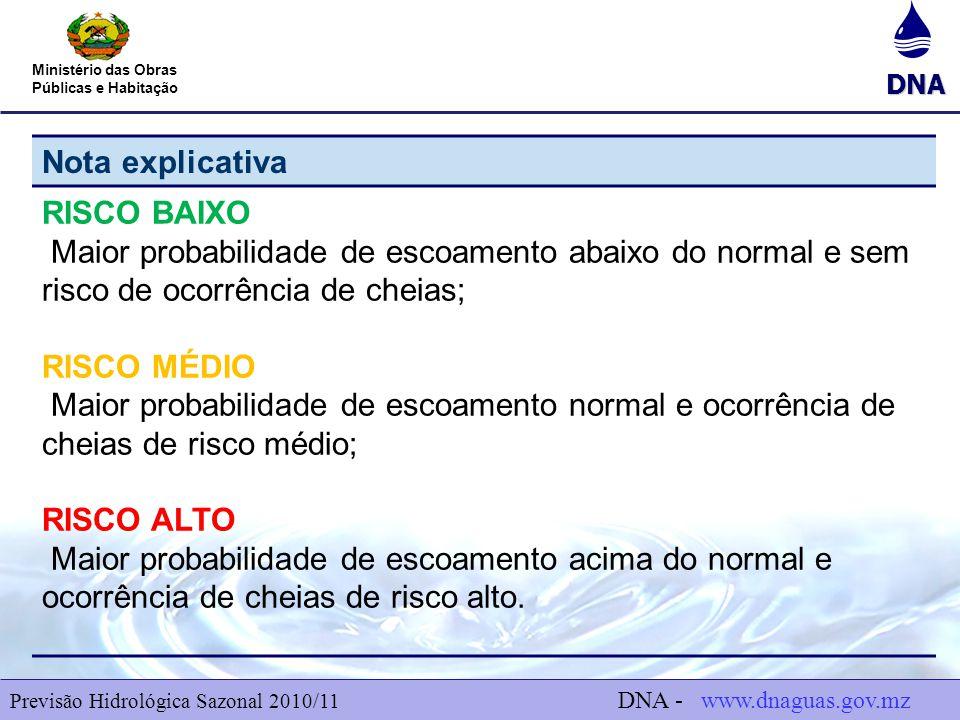 DNA Ministério das Obras Públicas e Habitação Nota explicativa RISCO BAIXO Maior probabilidade de escoamento abaixo do normal e sem risco de ocorrênci