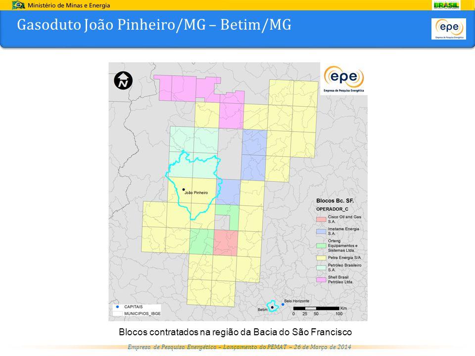 Empresa de Pesquisa Energética – Lançamento do PEMAT – 26 de Março de 2014 Gasoduto João Pinheiro/MG – Betim/MG Blocos contratados na região da Bacia do São Francisco
