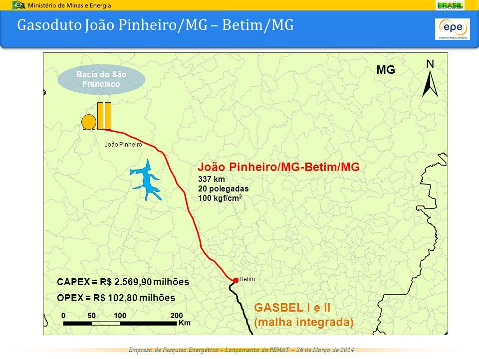 Empresa de Pesquisa Energética – Lançamento do PEMAT – 26 de Março de 2014 Betim Gasoduto João Pinheiro/MG – Betim/MG 337 km 20 polegadas 100 kgf/cm 2 CAPEX = R$ 2.569,90 milhões OPEX = R$ 102,80 milhões João Pinheiro/MG-Betim/MG GASBEL I e II (malha integrada) João Pinheiro Bacia do São Francisco MG