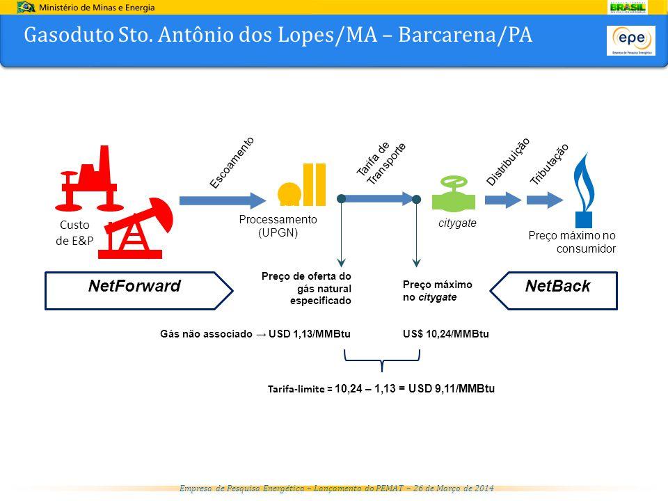 Empresa de Pesquisa Energética – Lançamento do PEMAT – 26 de Março de 2014 DistribuiçãoTributação Tarifa de Transporte Escoamento Preço de oferta do gás natural especificado citygate Custo de E&P Preço máximo no citygate Preço máximo no consumidor Processamento (UPGN) NetForward NetBack US$ 10,24/MMBtuGás não associado → USD 1,13/MMBtu Tarifa-limite = 10,24 – 1,13 = USD 9,11/MMBtu Gasoduto Sto.