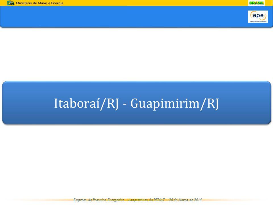 Empresa de Pesquisa Energética – Lançamento do PEMAT – 26 de Março de 2014 Itaboraí/RJ - Guapimirim/RJ