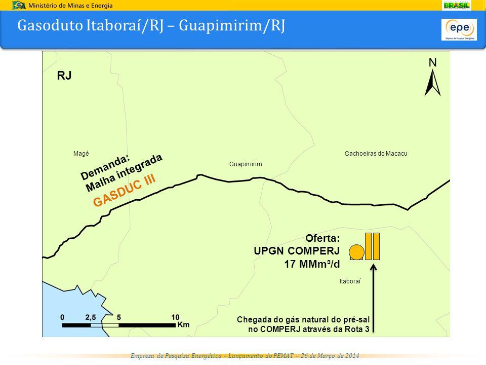 Empresa de Pesquisa Energética – Lançamento do PEMAT – 26 de Março de 2014 Gasoduto Itaboraí/RJ – Guapimirim/RJ Demanda: Malha integrada Oferta: UPGN COMPERJ 17 MMm³/d RJ GASDUC III Chegada do gás natural do pré-sal no COMPERJ através da Rota 3 Itaboraí Cachoeiras do Macacu Guapimirim Magé