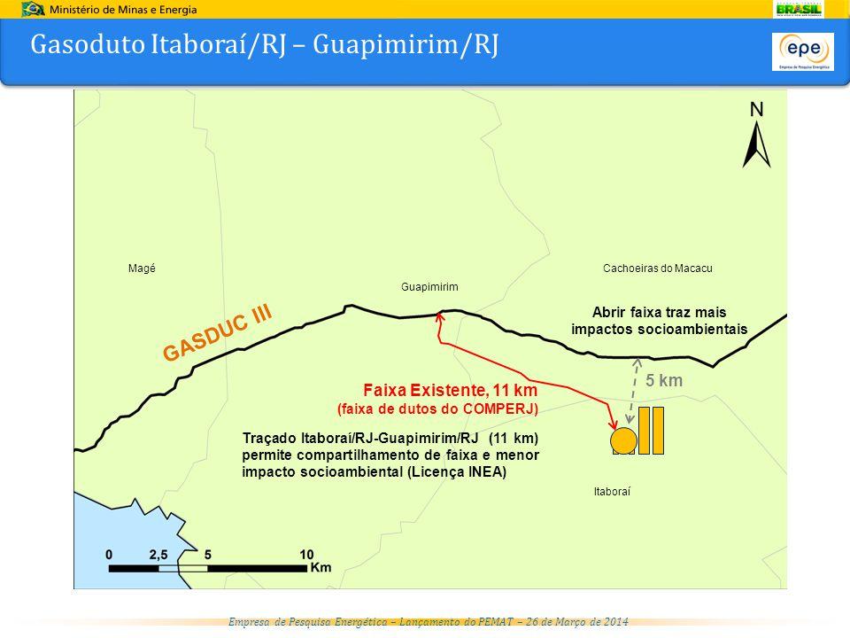Empresa de Pesquisa Energética – Lançamento do PEMAT – 26 de Março de 2014 Cachoeiras do Macacu Guapimirim Magé Faixa Existente, 11 km (faixa de dutos do COMPERJ) 5 km Traçado Itaboraí/RJ-Guapimirim/RJ (11 km) permite compartilhamento de faixa e menor impacto socioambiental (Licença INEA) Gasoduto Itaboraí/RJ – Guapimirim/RJ GASDUC III Abrir faixa traz mais impactos socioambientais Itaboraí