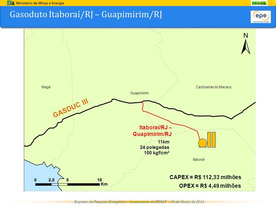 Empresa de Pesquisa Energética – Lançamento do PEMAT – 26 de Março de 2014 11km 24 polegadas 100 kgf/cm 2 Gasoduto Itaboraí/RJ – Guapimirim/RJ GASDUC III CAPEX = R$ 112,33 milhões OPEX = R$ 4,49 milhões Itaboraí/RJ – Guapimirim/RJ Cachoeiras do Macacu Guapimirim Magé Itaboraí