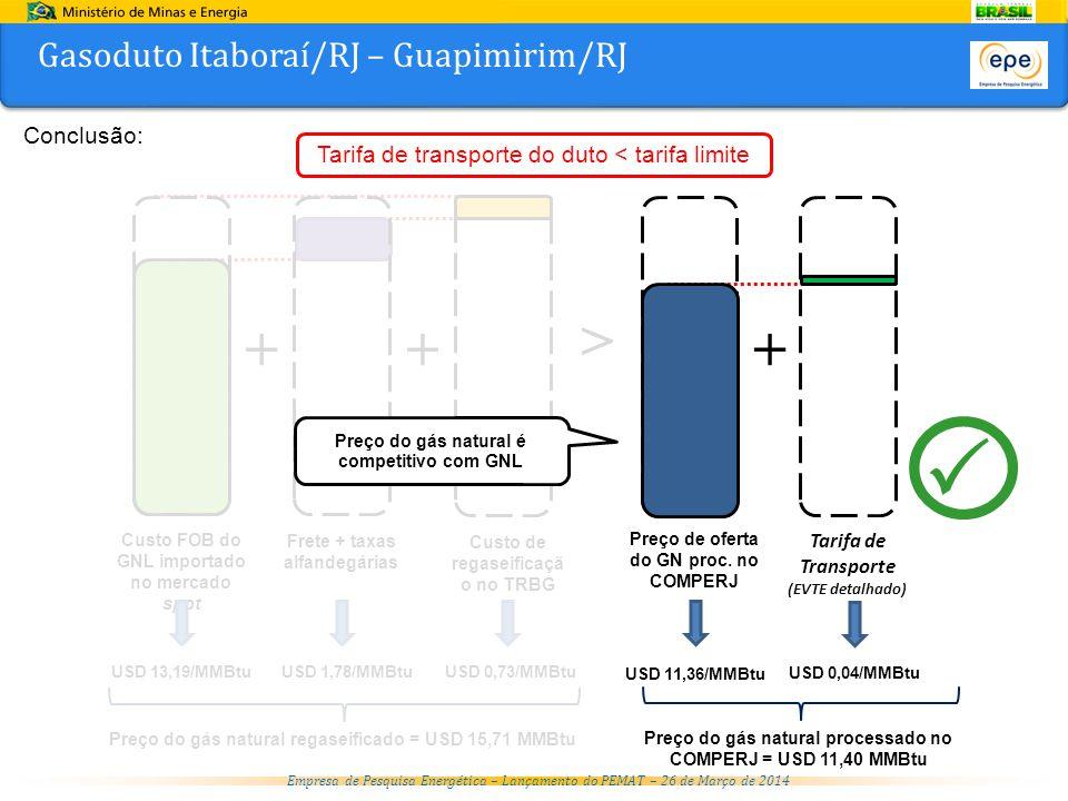 Empresa de Pesquisa Energética – Lançamento do PEMAT – 26 de Março de 2014 Gasoduto Itaboraí/RJ – Guapimirim/RJ Conclusão: Preço do gás natural regaseificado = USD 15,71 MMBtu Preço do gás natural processado no COMPERJ = USD 11,40 MMBtu USD 13,19/MMBtuUSD 0,73/MMBtu + > Custo FOB do GNL importado no mercado spot Custo de regaseificaçã o no TRBG Preço de oferta do GN proc.