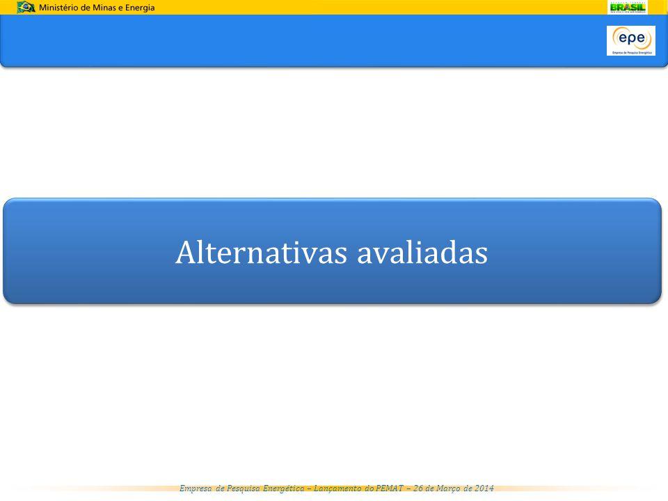 Empresa de Pesquisa Energética – Lançamento do PEMAT – 26 de Março de 2014 Alternativas avaliadas