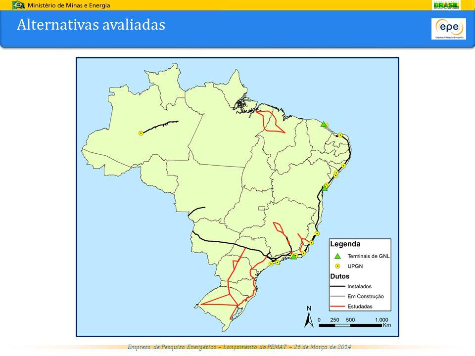 Empresa de Pesquisa Energética – Lançamento do PEMAT – 26 de Março de 2014 Alternativa 4: Chimarrão Origem: Penápolis/SP Destino: Canoas/RS Fonte: Elaboração EPE Alternativa 5: Expansão do trecho sul do GASBOL (loop e compressão) até Canoas.