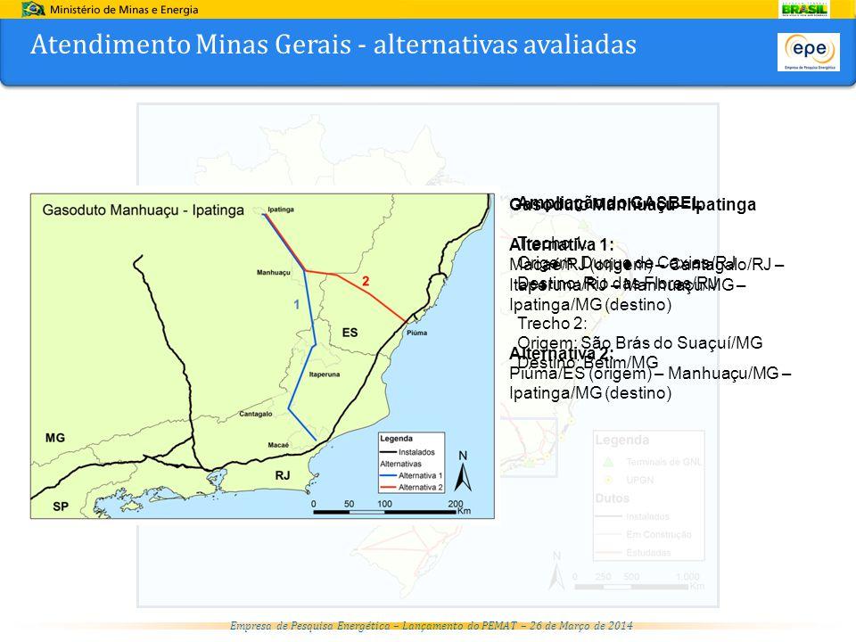Empresa de Pesquisa Energética – Lançamento do PEMAT – 26 de Março de 2014 Atendimento Minas Gerais – alternativas avaliadas