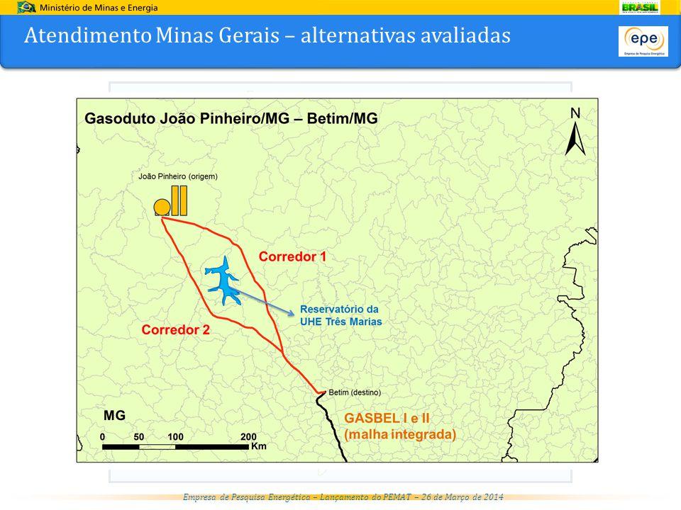 Empresa de Pesquisa Energética – Lançamento do PEMAT – 26 de Março de 2014 Gasoduto João Pinheiro/MG – Betim/MG DistribuiçãoTributação Tarifa de Transporte Escoamento Preço de oferta do gás natural especificado citygate Custo de E&P Preço máximo no citygate Preço máximo no consumidor Processamento (UPGN) NetForward NetBack US$ 11,89/MMBtuGás associado → USD 0,56/MMBtu Tarifa-limite = Gás não associado → USD 1,13/MMBtu 11,89 – 0,56 = USD 11,33/MMBtu → Gás associado 11,89 – 1,13 = USD 10,76/MMBtu → Gás não associado