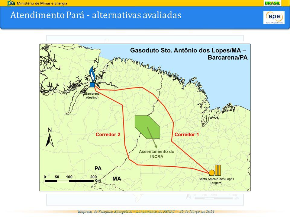 Empresa de Pesquisa Energética – Lançamento do PEMAT – 26 de Março de 2014 Gasoduto João Pinheiro/MG – Betim/MG Conclusão: USD 11,89/MMBtuUSD 0,56/MMBtu (GA)USD 11,33/MMBtu (GA) - = Preço máximo no citygate Preço de oferta Custo econômico Tarifa de transporte limite Tarifa de Transporte (EVTE detalhado) USD 1,13/MMBtu (GNA) USD 10,76/MMBtu (GNA) USD 2,14/MMBtu  Preço do gás natural (associado ou não associado) é competitivo Competição em relação ao óleo combustível