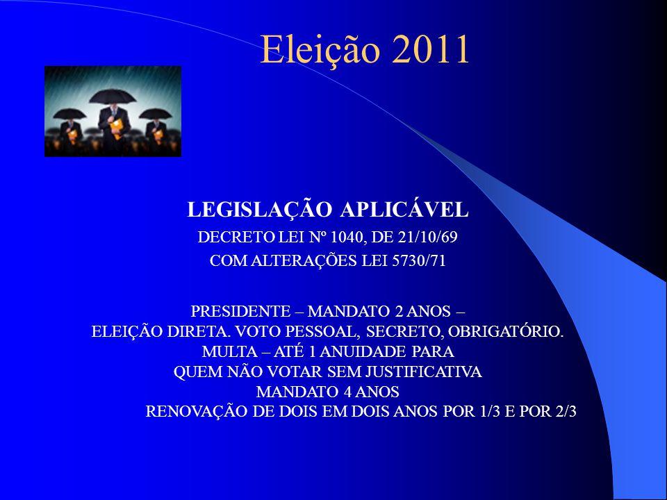LEGISLAÇÃO APLICÁVEL DECRETO LEI Nº 1040, DE 21/10/69 COM ALTERAÇÕES LEI 5730/71 PRESIDENTE – MANDATO 2 ANOS – ELEIÇÃO DIRETA.