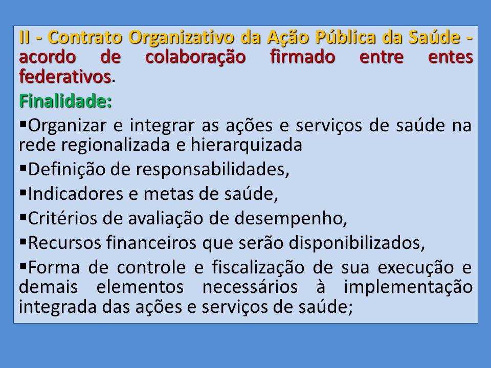 III - Portas de Entrada - atendimento inicial III - Portas de Entrada - serviços de atendimento inicial à saúde do usuário no SUS;