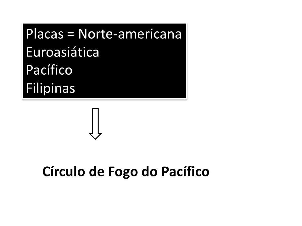 Placas = Norte-americana Euroasiática Pacífico Filipinas Placas = Norte-americana Euroasiática Pacífico Filipinas Círculo de Fogo do Pacífico