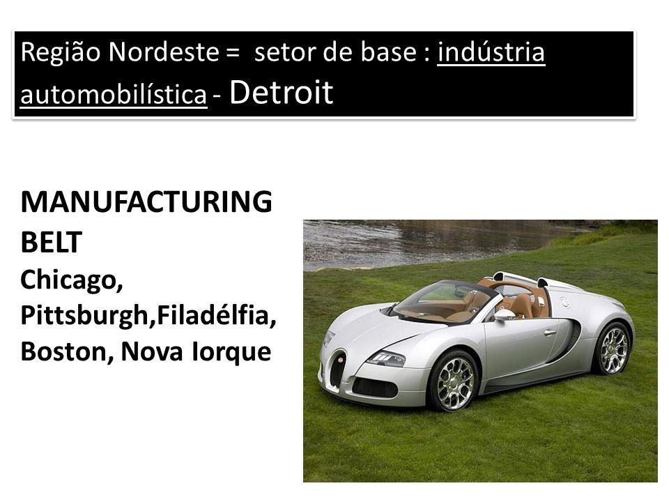 Região Nordeste = setor de base : indústria automobilística - Detroit MANUFACTURING BELT Chicago, Pittsburgh,Filadélfia, Boston, Nova Iorque