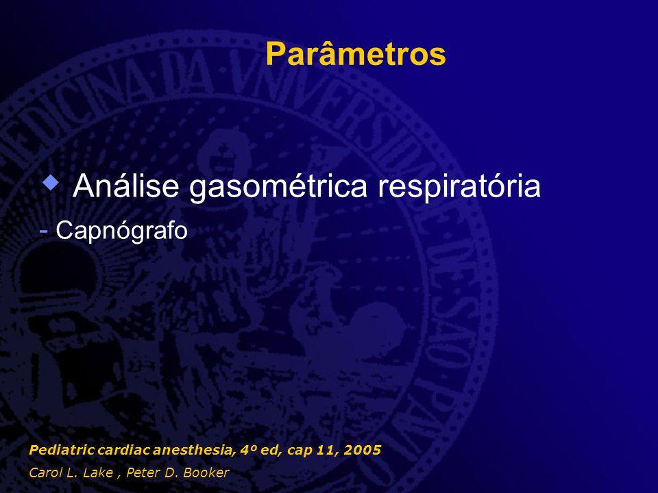 Parâmetros  Análise gasométrica respiratória - Capnógrafo Pediatric cardiac anesthesia, 4º ed, cap 11, 2005 Carol L. Lake, Peter D. Booker