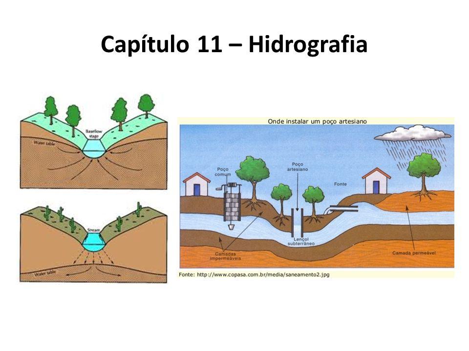 Capítulo 11 – Hidrografia
