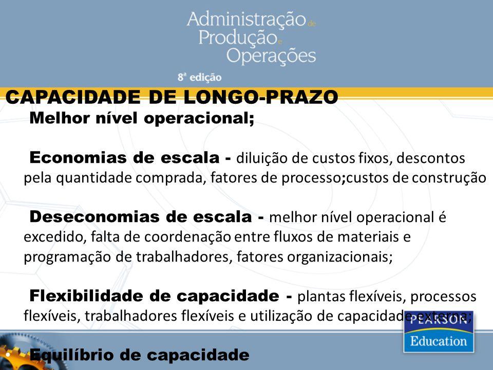 CAPACIDADE DE LONGO-PRAZO Melhor nível operacional; Economias de escala - diluição de custos fixos, descontos pela quantidade comprada, fatores de pro