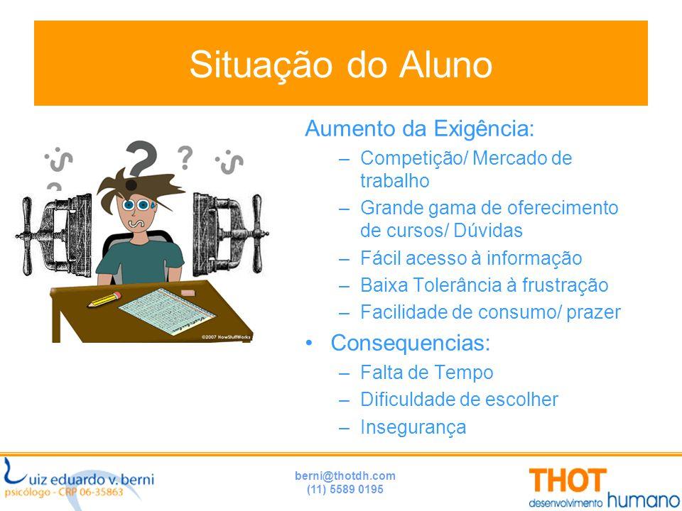 berni@thotdh.com (11) 5589 0195 Situação do Aluno Aumento da Exigência: –Competição/ Mercado de trabalho –Grande gama de oferecimento de cursos/ Dúvid