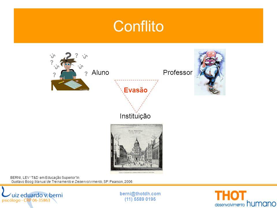 """berni@thotdh.com (11) 5589 0195 Conflito BERNI, LEV """"T&D em Educação Superior""""In Gustavo Boog Manual de Treinamento e Desenvolvimento, SP: Pearson, 20"""