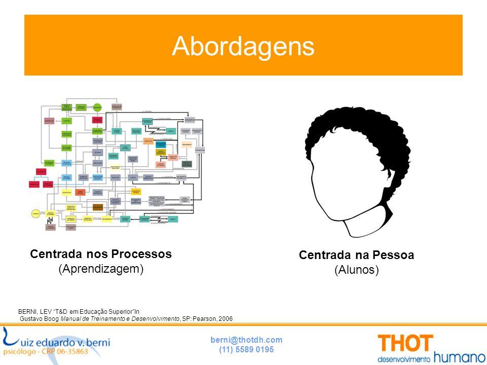 """berni@thotdh.com (11) 5589 0195 Abordagens BERNI, LEV """"T&D em Educação Superior""""In Gustavo Boog Manual de Treinamento e Desenvolvimento, SP: Pearson,"""