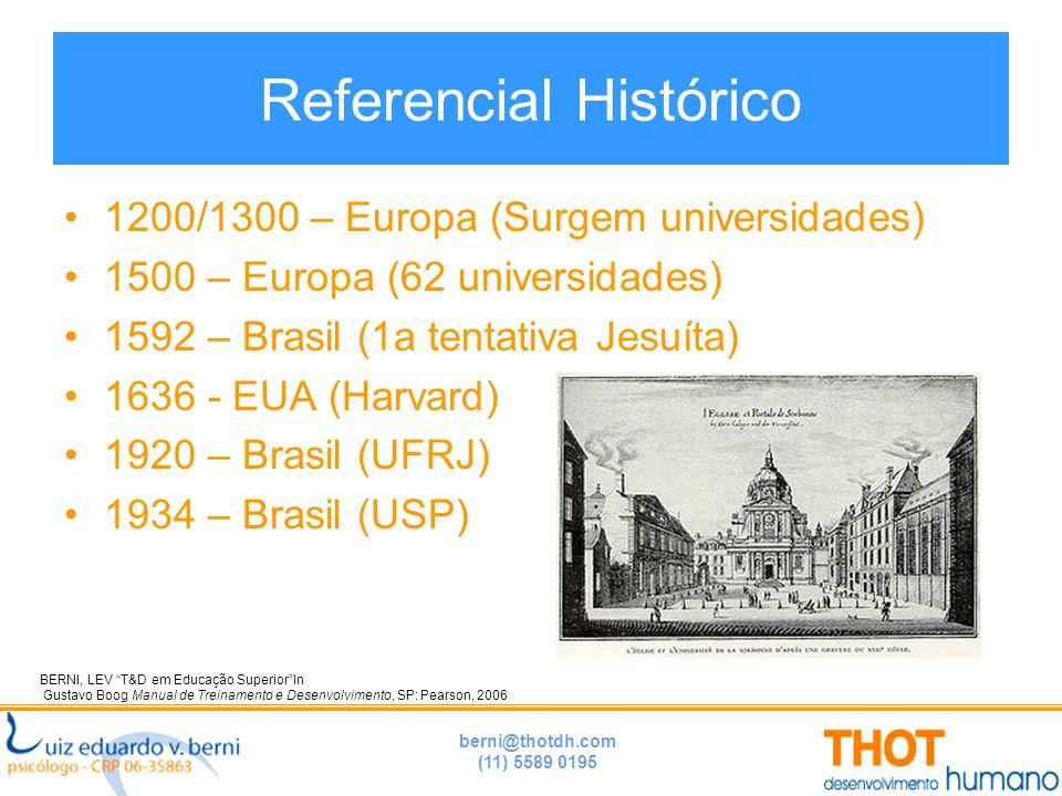 berni@thotdh.com (11) 5589 0195 Referencial Histórico 1200/1300 – Europa (Surgem universidades) 1500 – Europa (62 universidades) 1592 – Brasil (1a ten