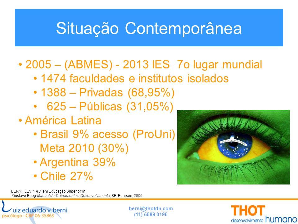 berni@thotdh.com (11) 5589 0195 Situação Contemporânea BERNI, LEV T&D em Educação Superior In Gustavo Boog Manual de Treinamento e Desenvolvimento, SP: Pearson, 2006 2005 – (ABMES) - 2013 IES 7o lugar mundial 1474 faculdades e institutos isolados 1388 – Privadas (68,95%) 625 – Públicas (31,05%) América Latina Brasil 9% acesso (ProUni) Meta 2010 (30%) Argentina 39% Chile 27%