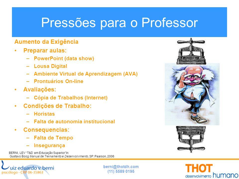 """berni@thotdh.com (11) 5589 0195 Pressões para o Professor BERNI, LEV """"T&D em Educação Superior""""In Gustavo Boog Manual de Treinamento e Desenvolvimento"""